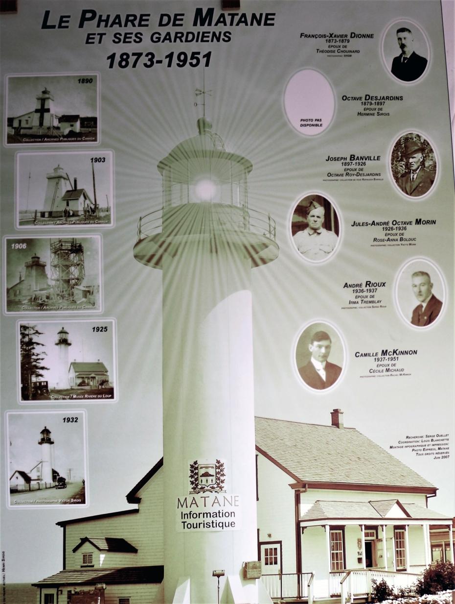 Le phare de Matane et ses gardiens 1873-1951